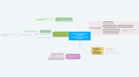 Mind Map: Artificial Intelligence Is a Threat to Cybersecurity. It's Also a Solution.