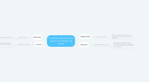 Mind Map: Funciones administrativas para el coordinador de ventas