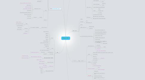 Mind Map: OKfest 2012