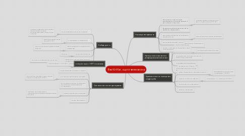 Mind Map: Вес 90-95кг, оцутствие момона