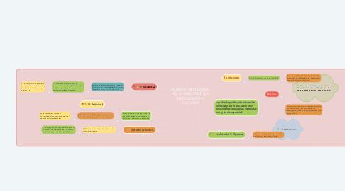 Mind Map: ACUERDO MINISTERIAL NO. 34-2008, POLÍTICA DE EDUCACIÓN INCLUSIVA