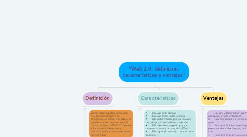 """Mind Map: """"Web 2.0: definición, características y ventajas"""""""