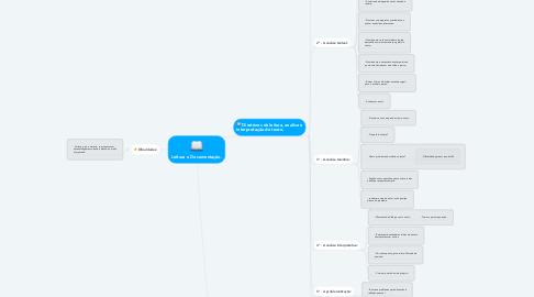 Mind Map: Leitura e Documentação.