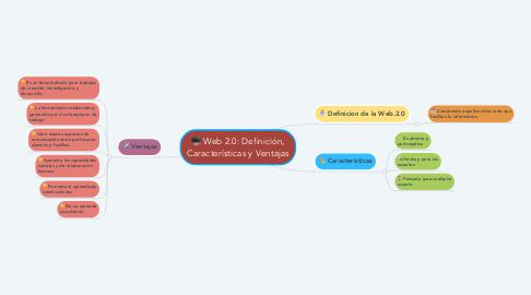 Mind Map: Web 2.0: Definición, Características y Ventajas