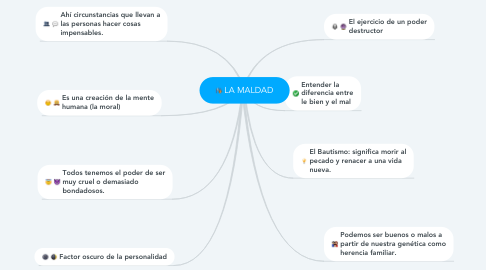 Mind Map: LA MALDAD