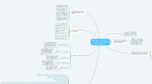 Mind Map: 1001 Mẫu CV ViecLamVui File Word Hoàn Chỉnh, Đẹp Chuẩn, Tải Miễn Phí
