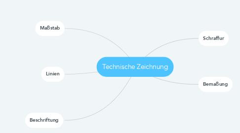 Mind Map: Technische Zeichnung