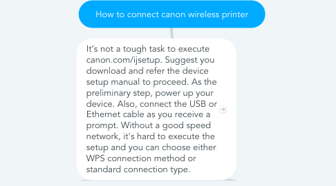 Mind Map: How to connect canon wireless printer