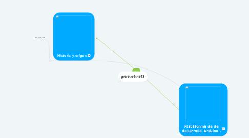 Mind Map: Plataforma de de desarrollo Arduino .