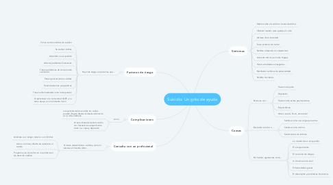 Mind Map: Suicidio: Un grito de ayuda