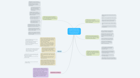 Mind Map: Kahnawake Mohawks' skills as woodsmen and strong warriors made them successful at finding work in colonial pursuits, while maintaining independence to pursue their own needs