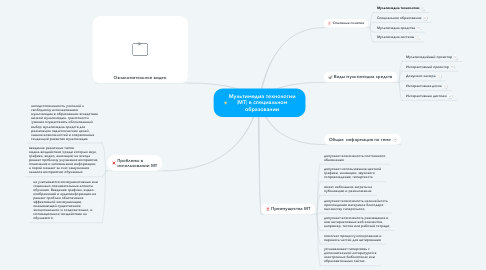 Mind Map: Мультимедиа технологии (МТ) в специальном образовании