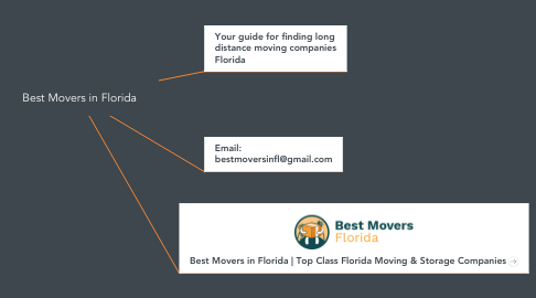 Mind Map: Best Movers in Florida