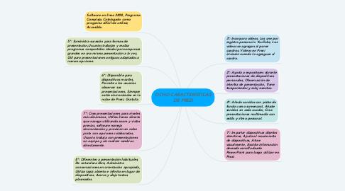 Mind Map: OCHO CARACTERÍSTICAS DE PREZI
