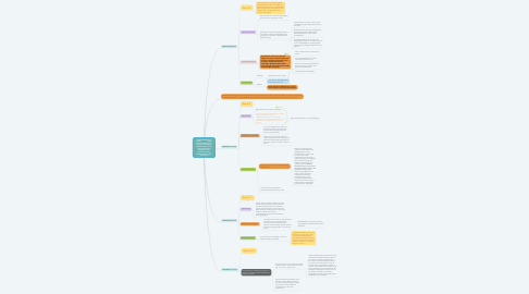 Mind Map: EDEC392 28.8.19- 9.10.19                 GOAL: To further develop our literacy and numeracy experiences & how we communicate these specific learning experiences with families and the wider community.