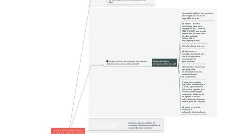 Mind Map: Avaliação de materiais didáticos para educação online dos cursos da UAB: perspectiva analítica e reconstrutiva (MERCADO; FREITAS, 2013)