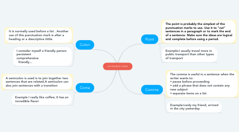 Mind Map: punctuation marks