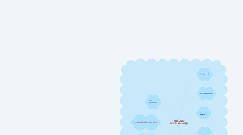 Mind Map: ANÁLISIS DISCRIMINANTE