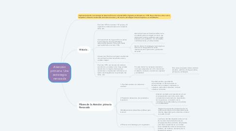 Mind Map: Atención primaria: Una estrategia renovada