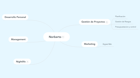 Mind Map: Norberto