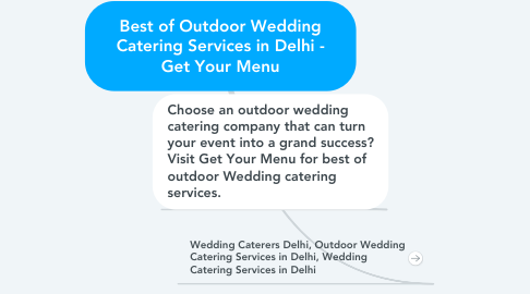 Mind Map: Best of Outdoor Wedding Catering Services in Delhi - Get Your Menu