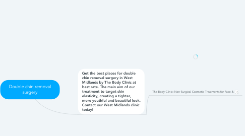 Mind Map: Double chin removal surgery