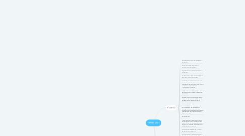 Mind Map: ЕНМК з ІКТ