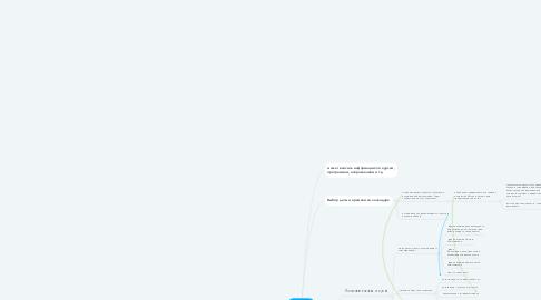 Mind Map: Балансир