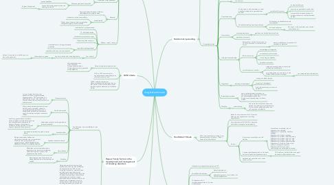 Mind Map: Angststoornissen