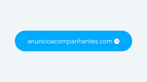 Mind Map: anuncioacompanhantes.com