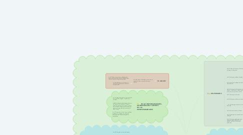 Mind Map: DEL EMBARGO, AVALUÓ Y REMATE DE BIENES
