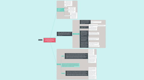 """Mind Map: """"He was neither a soldier nor a slave: he was under the control of no man"""":Kahnawake Mohawks in he Northwest Fur Trade, 1790-1850 Nicole St. Onge"""