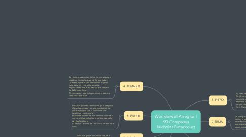 Mind Map: Wonderwall Arreglos I 90 Compases Nicholas Betancourt
