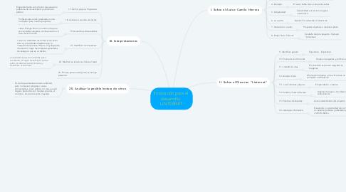 Mind Map: Innovación para el  desarrollo:  LINTERNET