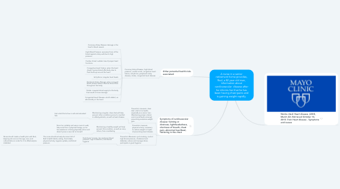 Mind Map: A nurse in a senior retirement home provides, Rod, a 82 year old man, information about cardiovascular  disease after he informs her that he has been having chest pains and is gaining weight rapidly.