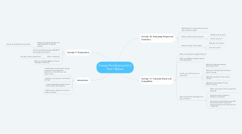 Mind Map: Honors Pre-Calculus Unit 2 Part 1 Review
