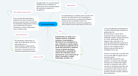 Mind Map: Uso del polarímetro
