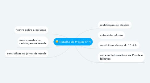 Mind Map: Trabalho de Projeto 5º H