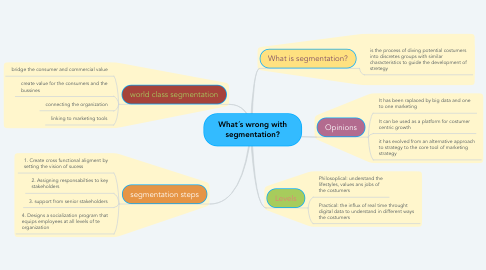 Mind Map: What´s wrong with segmentation?