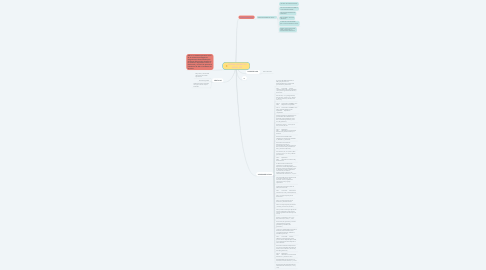 Mind Map: SISTEMA OPERATIVO MÓVIL  IOS