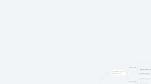Mind Map: Fluxo de e-mails de confirmação de apoio
