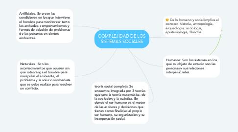 Mind Map: COMPLEJIDAD DE LOS SISTEMAS SOCIALES