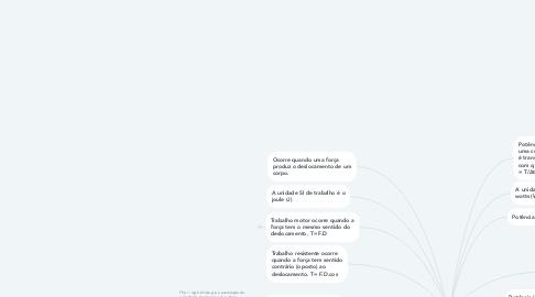 Mind Map: TRABALHO E POTÊNCIA