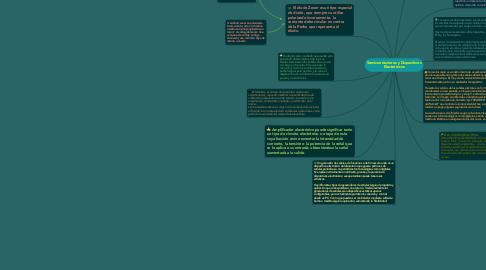 Mind Map: Semiconductores y Dispositivos Electrónicos
