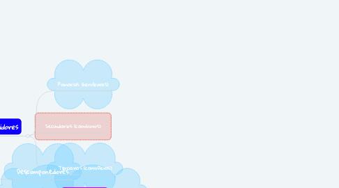 Mind Map: CADENAS TRÓFICAS