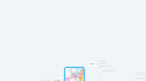 Mind Map: Реформація в Німеччині
