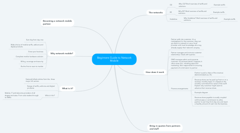 Mind Map: Beginners Guide to Network Mobile