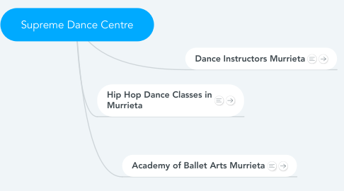 Mind Map: Supreme Dance Centre