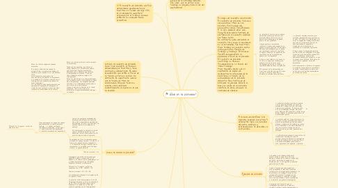 Mind Map: ¿Qué es la plusvalía?