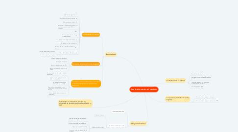 Mind Map: Les traitements et salaires